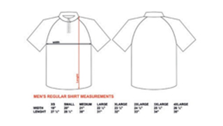 our_process_sizing